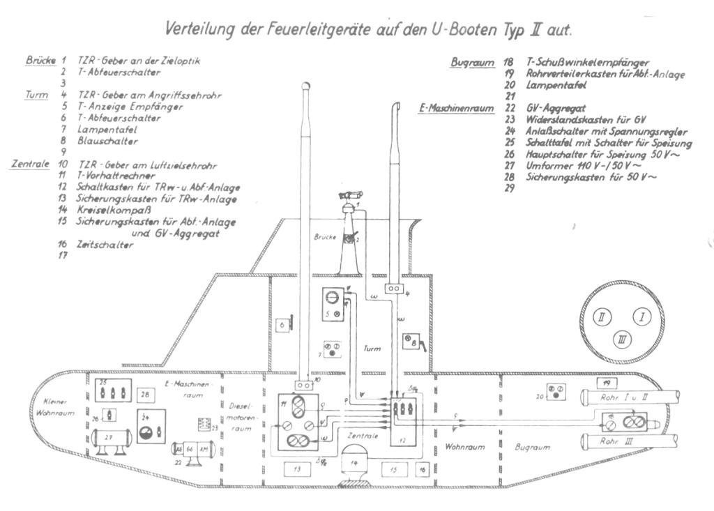 Niedlich Schaltkasten Schalttafel Zeitgenössisch - Elektrische ...