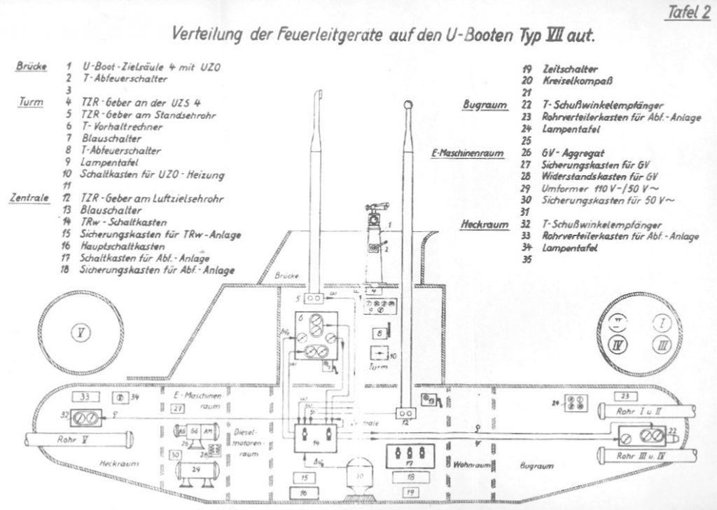 torpedo vorhaltrechner project torpedo fire control system on