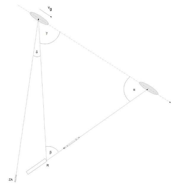 Parallax in torpedo triangle