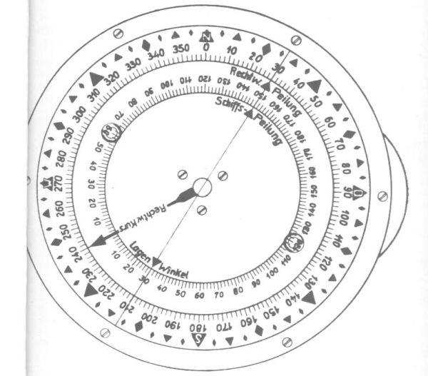German calculating disc Lagenwinkelscheibe