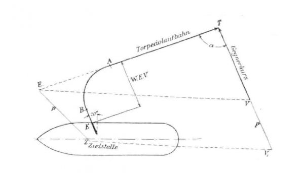 Torpedo triangle constructed on the equivalent point of fire