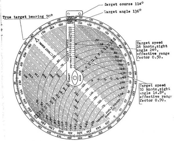 American torpedo calculating disc from the World War II  (Torpedo Angle Solver Mark 7)