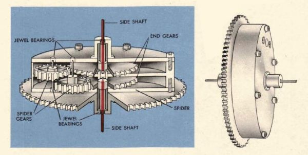 Jewel differential gear