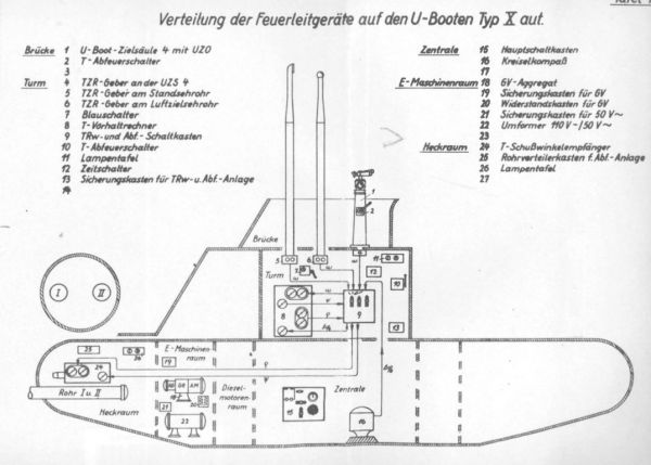 Torpedo fire control system on type XB U-Boats