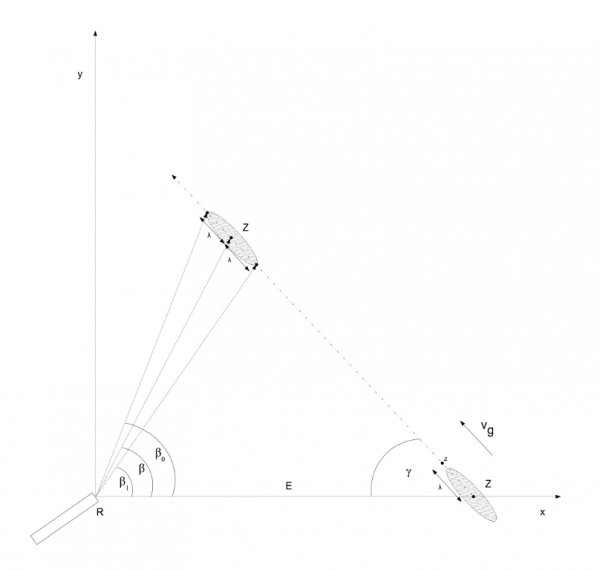 Torpedo triangle for the salvo