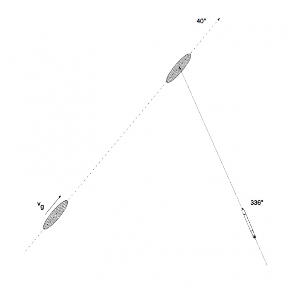 The target and the torpedo course