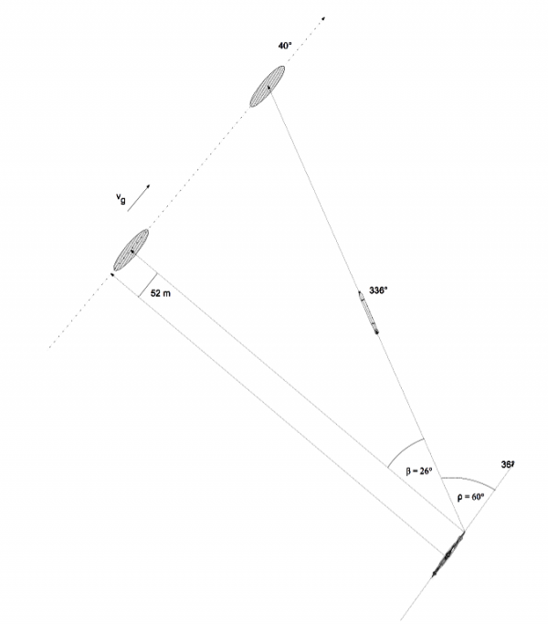 A linear parallax correction while aiming torpedo