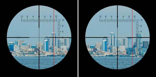 The position of the stabilized azimuth line before and after rotation of the periscope by a few degrees to right