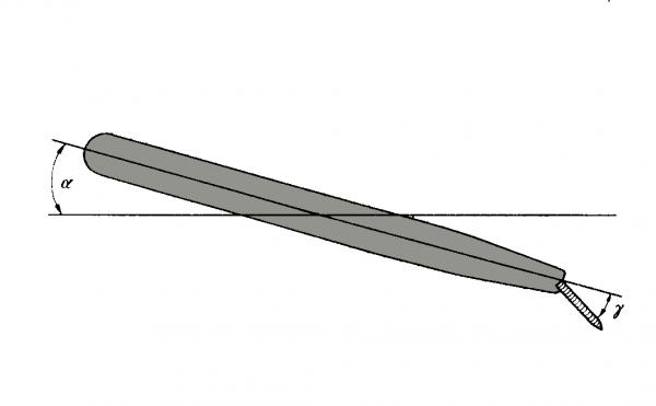 The free angle γ and attack angle α