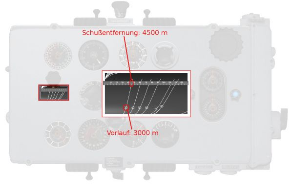 Reading out of the length of the preliminary straight run (Vorlauf) based on the distance to the target (Schußentfernung) from the component for calculating maximum distance to target at the moment of the torpedo launch
